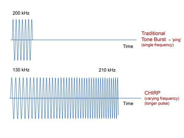 chirp-sonar-frequenz