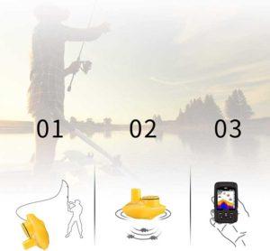 LUCKY-Wireless-Fischfinder-FF718LiC-lieferumfang